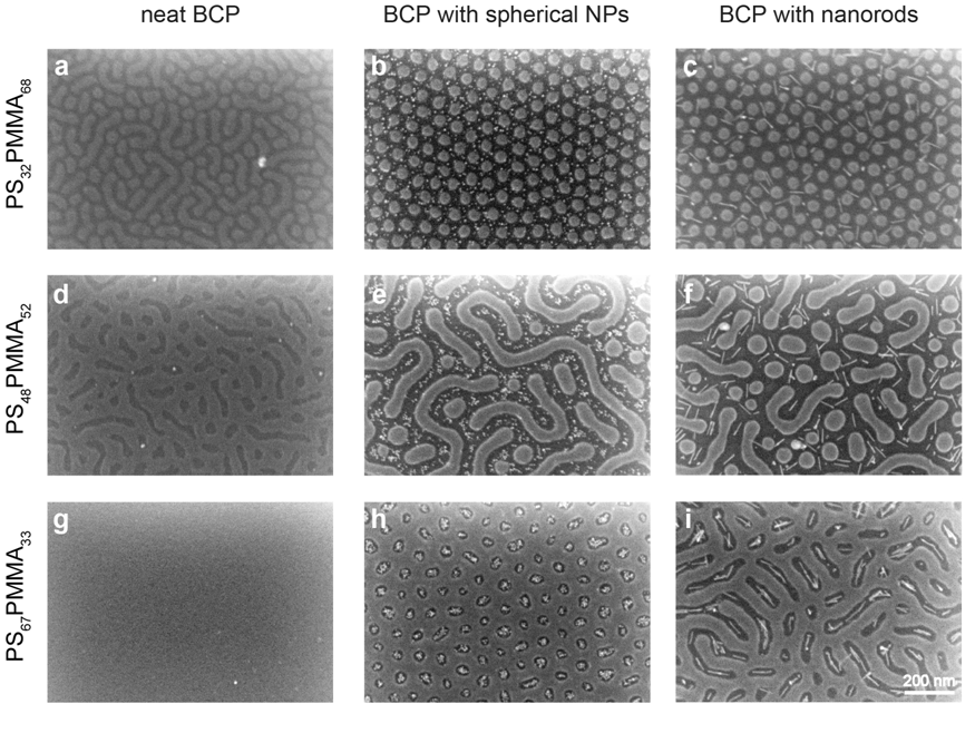 Figure. SEM images of solvent annealed films of different polystyrene-block-poly(methyl methacrylate) copolymers assembled with spherical and rod-like CdS nanoparticles.